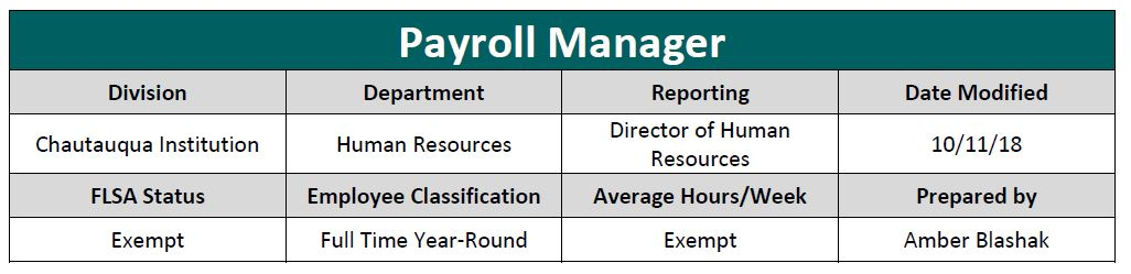 Payroll Manager Job Listing